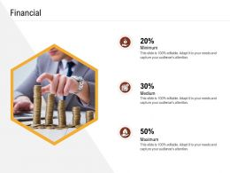 Investment In Land And Building Financial Ppt Powerpoint Presentation Styles Images