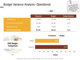 Investment In Land Building Budget Variance Analysis Operational Ppt Powerpoint Presentation Ideas