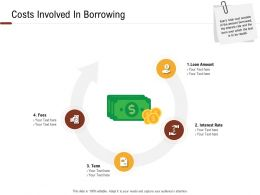 Investment In Land Building Costs Involved In Borrowing Ppt Powerpoint Presentation Download