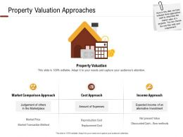Investment In Land Building Property Valuation Approaches Ppt Powerpoint Presentation Layouts Icons