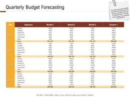 Investment In Land Building Quarterly Budget Forecasting Ppt Powerpoint Presentation Download