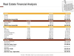 Investment In Land Building Real Estate Financial Analysis Ppt Powerpoint Presentation Styles