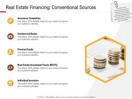 Investment In Land Building Real Estate Financing Conventional Sources Ppt Powerpoint Download