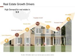 Investment In Land Building Real Estate Growth Drivers Ppt Powerpoint Presentation File Graphics