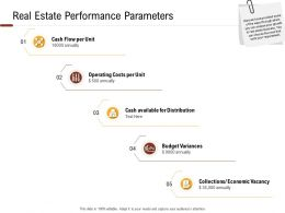Investment In Land Building Real Estate Performance Parameters Ppt Powerpoint Slideshow
