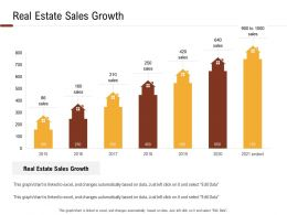 Investment In Land Building Real Estate Sales Growth Ppt Powerpoint Presentation Information