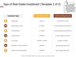 Investment In Land Building Type Of Real Estate Investment Template 2 Of 2 Ppt Powerpoint Layouts