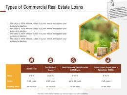 Investment In Land Building Types Of Commercial Real Estate Loans Ppt Powerpoint Guidelines