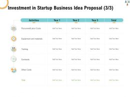 Investment In Startup Business Idea Proposal Contracts Ppt Powerpoint Presentation Slides Format Ideas