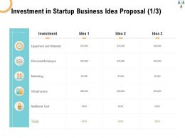 Investment In Startup Business Idea Proposal Marketing Ppt Powerpoint Presentation Model Visual Aids