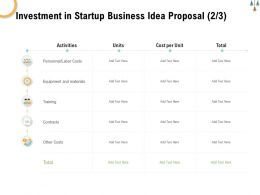 Investment In Startup Business Idea Proposal Training Ppt Powerpoint Presentation Inspiration Slide