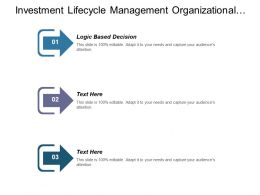 Investment Lifecycle Management Organizational Management Leadership Cpb