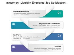 Investment Liquidity Employee Job Satisfaction Online Team Communications