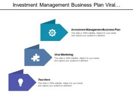Investment Management Business Plan Viral Marketing Performance Review Cpb