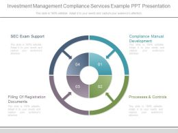 Investment Management Compliance Services Example Ppt Presentation