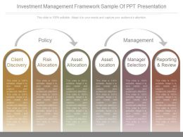 Investment Management Framework Sample Of Ppt Presentation