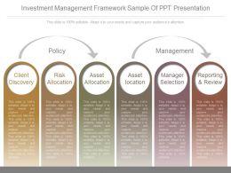 investment_management_framework_sample_of_ppt_presentation_Slide01