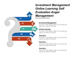 Investment Management Online Learning Self Evaluation Anger Management Cpb