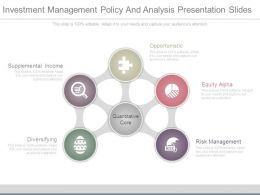 Investment Management Policy And Analysis Presentation Slides