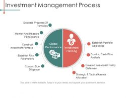 Investment Management Process Presentation Ideas