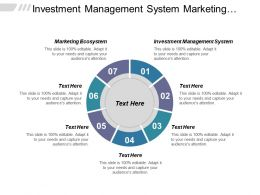 Investment Management System Marketing Ecosystem Retail Performance Improvement Cpb