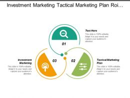 Investment Marketing Tactical Marketing Plan Roi Modeling Return Marketing Cpb