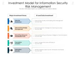 Investment Model For Information Security Risk Management