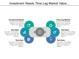 Investment Needs Time Lag Market Value Salvageable Assets