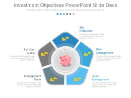 Investment Objectives Powerpoint Slide Deck