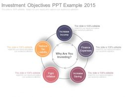 Investment Objectives Ppt Example 2015