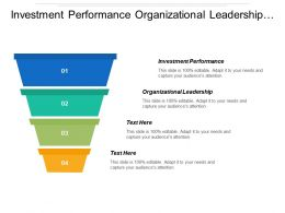 investment performance organizational leadership performance evaluations competition framework cpb