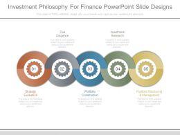 Investment Philosophy For Finance Powerpoint Slide Designs