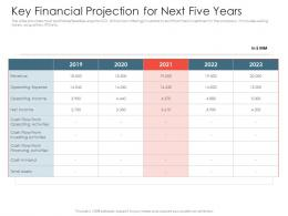 Investment Pitch Presentations Raise Key Financial Projection For Next Five Years Ppt Summary