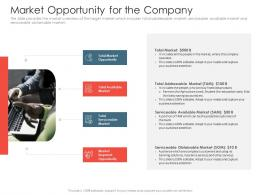 Investment Pitch Presentations Raise Market Opportunity For The Company Ppt Slides Model