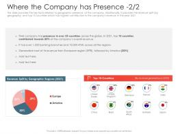 Investment Pitch Presentations Raise Where The Company Has Presence Globe Ppt Smartart