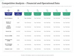 Investment Pitch Raise Funds Financial Market Competitive Analysis Financial And Operational Data Ppt Grid