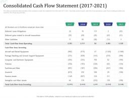Investment Pitch Raise Funds Financial Market Consolidated Cash Flow Statement 2017 2021 Ppt Slide