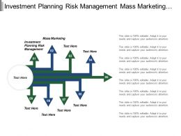 Investment Planning Risk Management Mass Marketing Professional Content