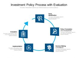 Investment Policy Process With Evaluation