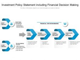 Investment Policy Statement Including Financial Decision Making