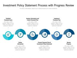 Investment Policy Statement Process With Progress Review