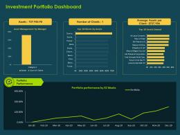 Investment Portfolio Dashboard Investment Banking Collection Ppt Professional