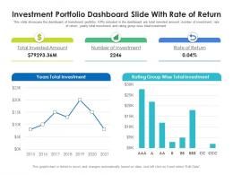 Investment Portfolio Dashboard Slide With Rate Of Return