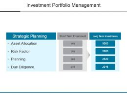 Investment Portfolio Management Powerpoint Slide Deck Samples