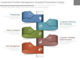 Investment Portfolio Management Template Presentation Design