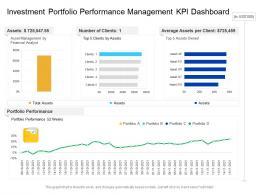 Investment Portfolio Performance Management KPI Dashboard