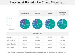 Investment Portfolio Pie Charts Showing Conservative And Balanced Growth