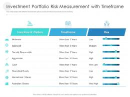Investment Portfolio Risk Measurement With Timeframe