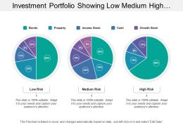 Investment Portfolio Showing Low Medium High Risk With Bonds And Growth Stocks