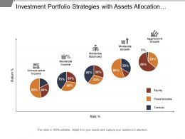Investment Portfolio Strategies With Assets Allocation Based On Risk And Return Analysis